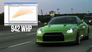 Nissan Gtr Update - stage 4 lamborghini wide gt r jotech update youtube