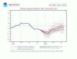 K He Online Planen Und Bestellen Die Kalte Sonne Warum Die Klimakatastrophe Nicht Stattfindet