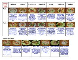 menu for diabetic diabetic diet meal plan diabetes meal plan diabetes related