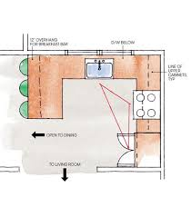 how to plan cabinets in kitchen kitchen layout organization tips in 2018 how to layout
