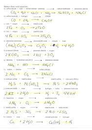 morris joe chemistry unit 5 balancing chemical equations and best