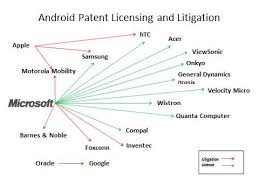 android license microsoft s new patent agreement with compal a new milestone for