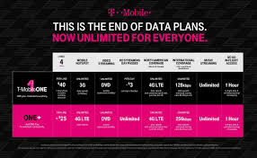 Mobile Plans by T Mobile Makes Changes To Its Revamped Unlimited Plans Will