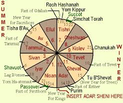 months of the hebrew calendar calendar