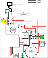 electric brewery control panel on the cheap beer homebrewing
