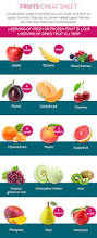 phase 2 cheat sheets foods to avoid u0026 enjoy the palm