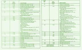 1999 u2013 2006 bmw e46 fuse box diagram u2013 circuit wiring diagrams