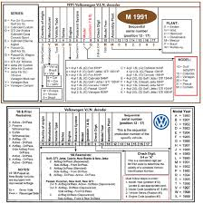 1991 vw passat engine code letters diesel engine no owners manual
