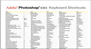 tutorial photoshop cs3 professional free ebooks to learn photoshop for beginners