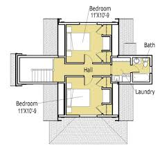 Small House Blueprints by Small House Designs Hdviet