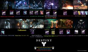 destiny 2 highest light level hunting one specific slot here re your options destinythegame