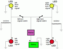 a led turn signals u0026 load balancer how to archive the