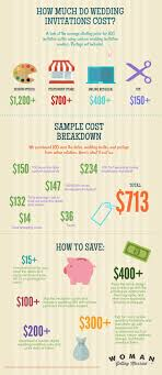 cost of wedding invitations chic wedding invitation prices cheap wedding invites toronto