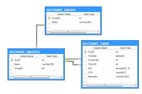 how to join tables in sql sql server 2005 sql query to join two columns of a table with