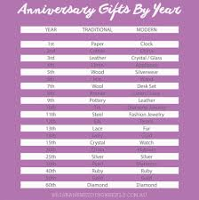 13th anniversary ideas beautiful 13th wedding anniversary gift ideas pictures styles