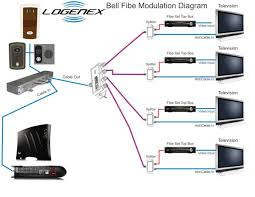 bell fibe tv wiring diagram bell fibre products u2022 wiring diagrams