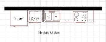 kitchen nice one wall kitchen floor plans layout design layouts