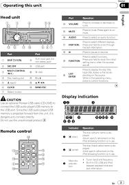 50s les paul wiring diagram concer biz outstanding pioneer deh