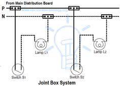 loop in or looping system avatar pinterest electrical wiring