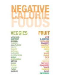 negative and zero calorie foods list eat these without condiments
