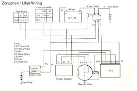 lifan 110 wiring diagram wiring diagram and schematic diagram images