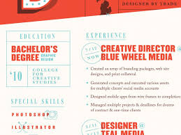 What Font Is Good For A Resume Font Design How Designers Choose Which Fonts To Use