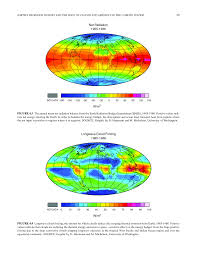 4 earth u0027s radiation budget and the role of clouds and aerosols in