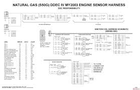 detroit sel wiring diagrams ford bronco starter wiring diagram ls