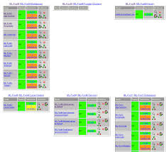 configuring nagios to monitor marklogic server monitoring