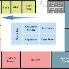 floor plan of a shopping mall a the 2d floor plan of a shopping mall b space subdivision of