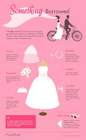 infographic ideas for something borrowed for your wedding budget