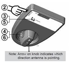 rv antenna wiring diagram rv tv wiring diagram u2022 googlea4 com