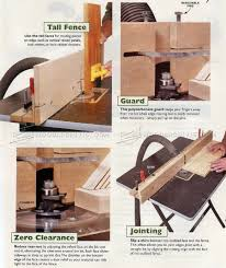 diy router table fence diy router table fence router woodworking pinterest router
