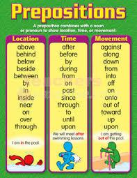 mr buxton 7th grade rla prepositional phrase practice videos