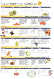 your one month protein rich meal plan week 2 fitness treats