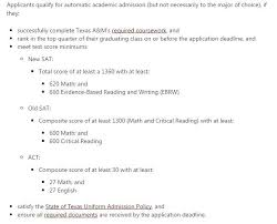automatic admission requirements at 10 texas universities brand