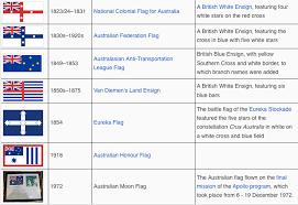 Colonial British Flag Au