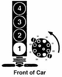 100 nissan hardbody wiring diagram 1994 nissan pickup