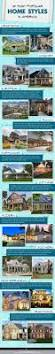 types of home styles 10 most popular home styles in america