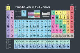 periodic table poster large periodic table of elements digital art by michael tompsett
