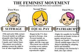 Feminist Memes - lol feminist meme 9gag