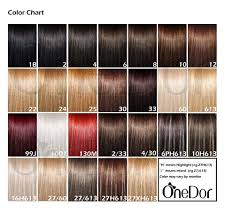 synthetic hair extensions onedor hair beauty