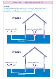 Wie Finde Ich Ein Haus Unterrichtsstunde 3 3 Fakultativ Wie Kann Man Ein Haus Belüften