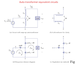 aaronscher com resonant coupling networks auto transformer