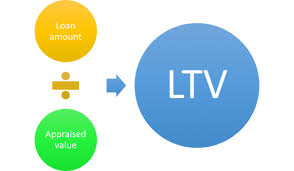 loan to value ratio ltv the about mortgage