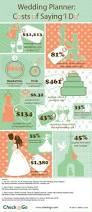 Wedding Planner Cost Awesome Wedding Planner Cost Wedding Planner Infographic Costs Of