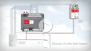 hvac controllers honeywell building controls commercial hvac