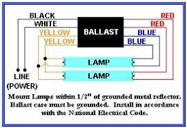 fluorescent lighting diy fluorescent light ballast replacement