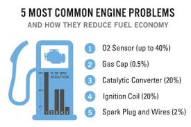 why does engine light come on why check engine light comes on and off tag auto breaking news