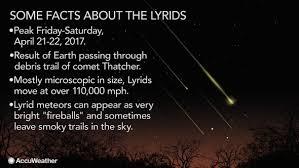 lyrid meteor shower lyrid meteor shower 2017 viewing guide